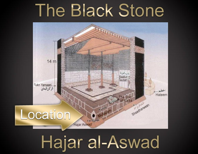 The Cornerstone is laid by Prophet Muhammad (s.a.w)the Successor of Christ on the Oldest Sanctuary established by Abraham (A.S)